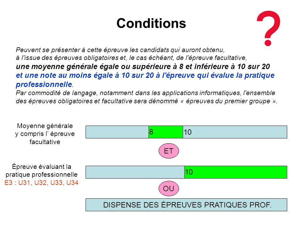 Conditions 10 8 ET 10 OU DISPENSE DES ÉPREUVES PRATIQUES PROF.