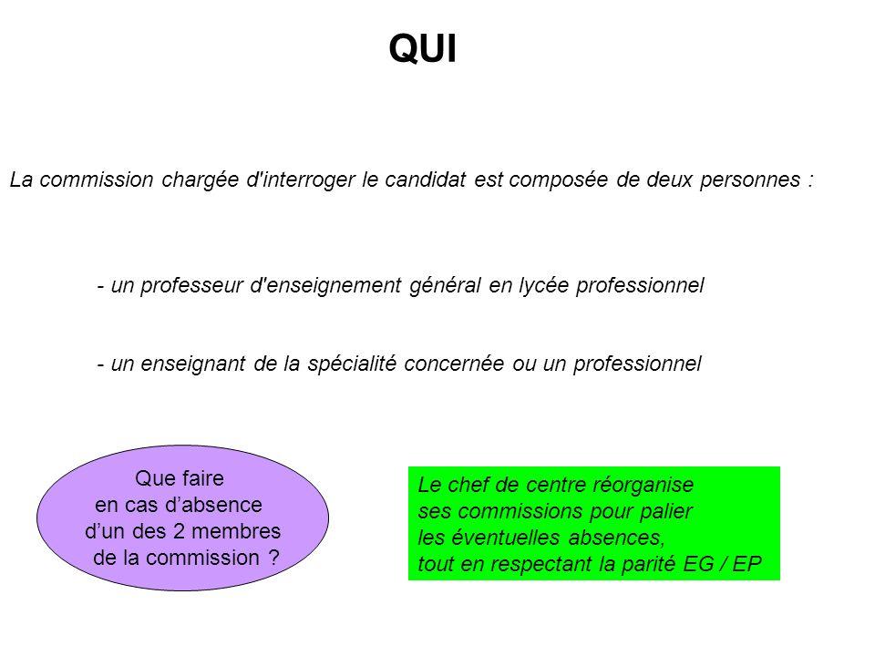 QUI La commission chargée d interroger le candidat est composée de deux personnes : - un professeur d enseignement général en lycée professionnel.