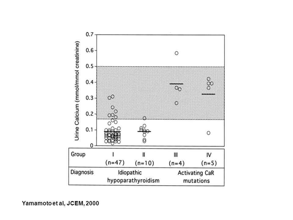 Yamamoto et al, JCEM, 2000