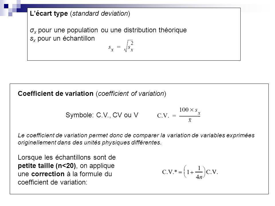 L'écart type (standard deviation)