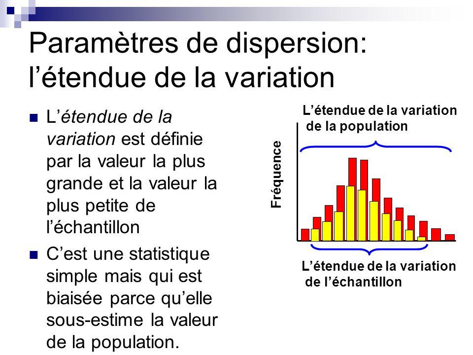 Paramètres de dispersion: l'étendue de la variation