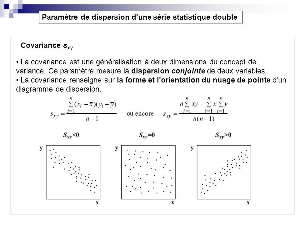 Paramètre de dispersion d une série statistique double