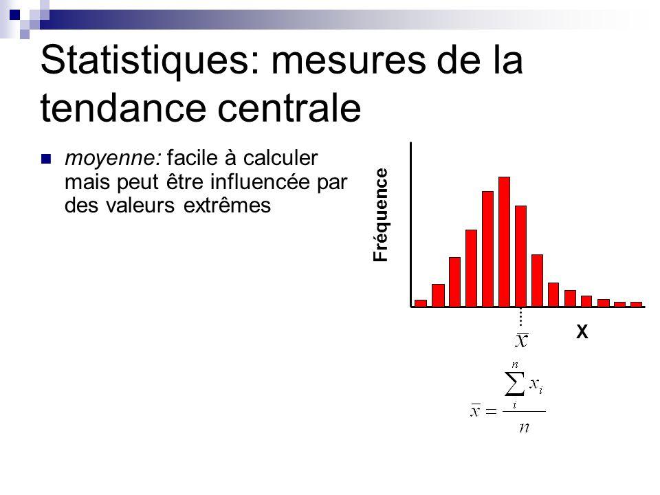 Statistiques: mesures de la tendance centrale
