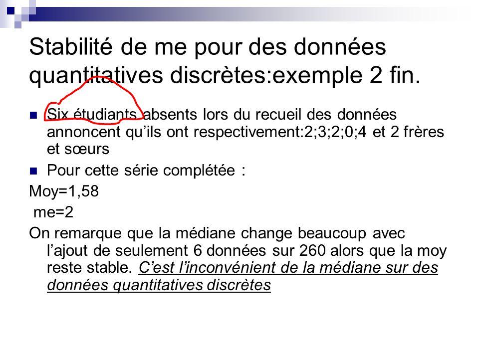 Stabilité de me pour des données quantitatives discrètes:exemple 2 fin.