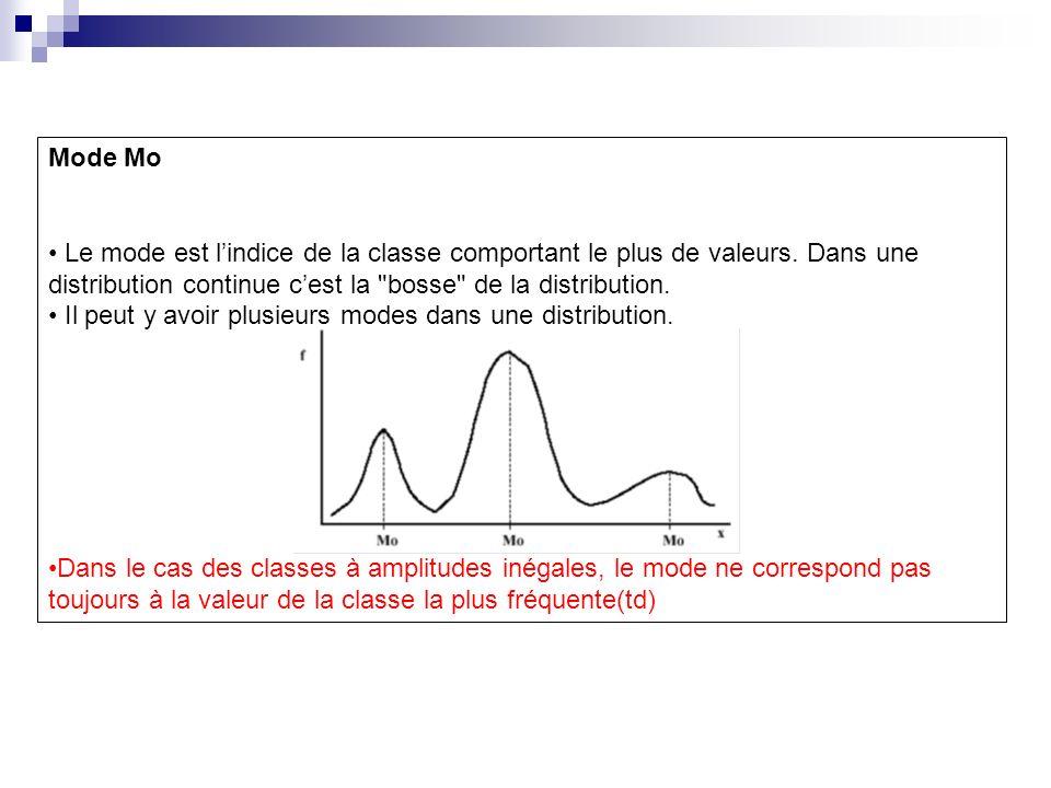 Mode Mo Le mode est l'indice de la classe comportant le plus de valeurs. Dans une distribution continue c'est la bosse de la distribution.