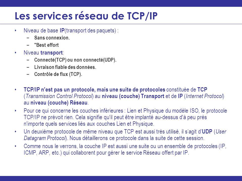 Les services réseau de TCP/IP
