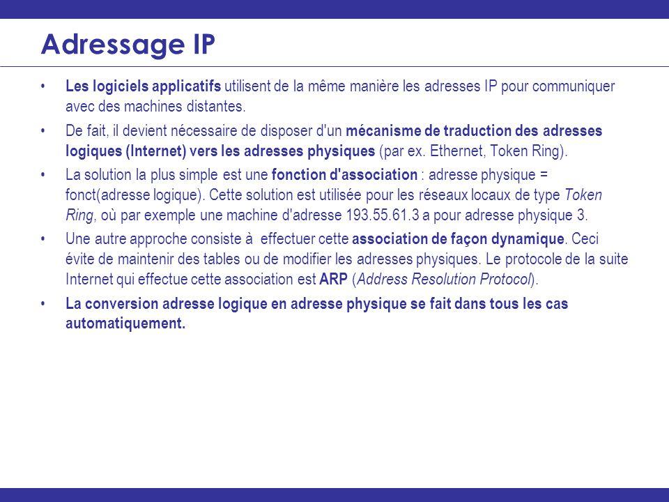Adressage IP Les logiciels applicatifs utilisent de la même manière les adresses IP pour communiquer avec des machines distantes.