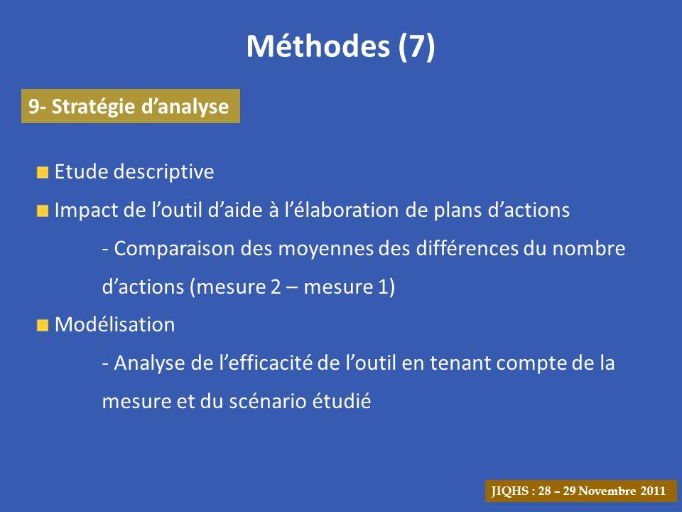 Méthodes (7) 9- Stratégie d'analyse Etude descriptive
