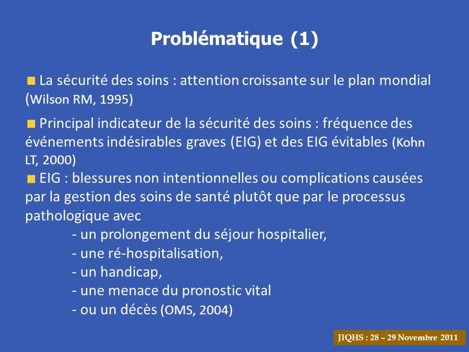 Problématique (1) La sécurité des soins : attention croissante sur le plan mondial (Wilson RM, 1995)