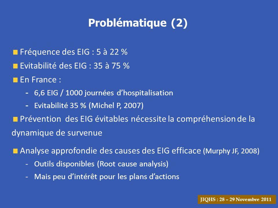 Problématique (2) Fréquence des EIG : 5 à 22 %