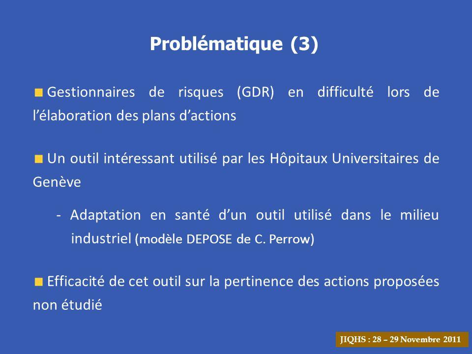 Problématique (3) Gestionnaires de risques (GDR) en difficulté lors de l'élaboration des plans d'actions.