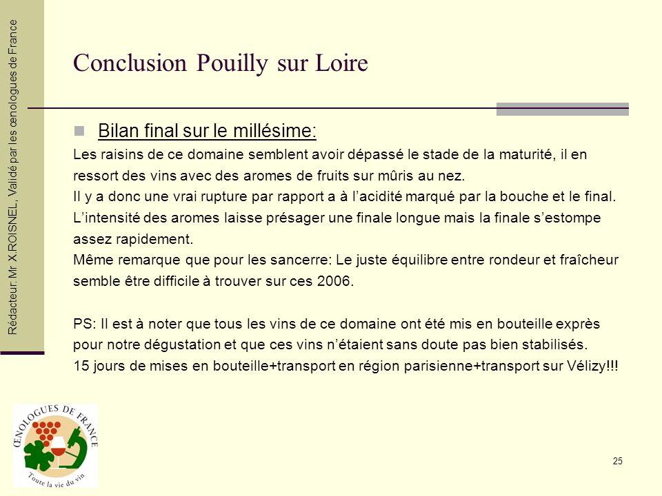 Conclusion Pouilly sur Loire
