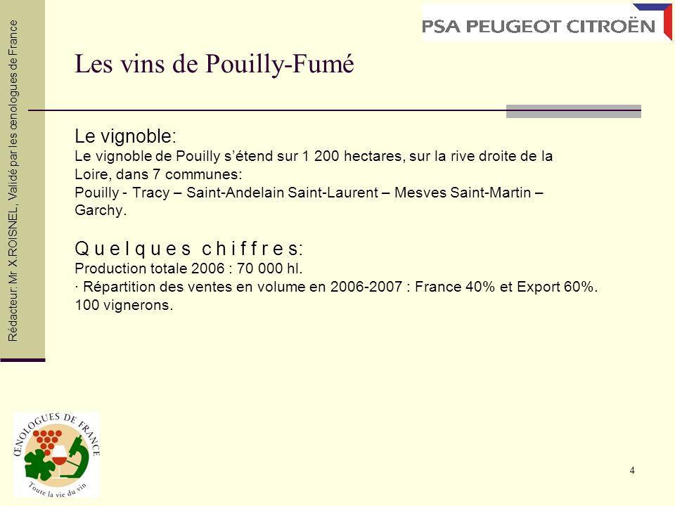 Les vins de Pouilly-Fumé