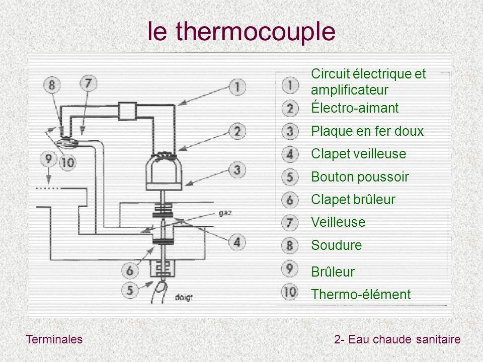le thermocouple Circuit électrique et amplificateur Électro-aimant