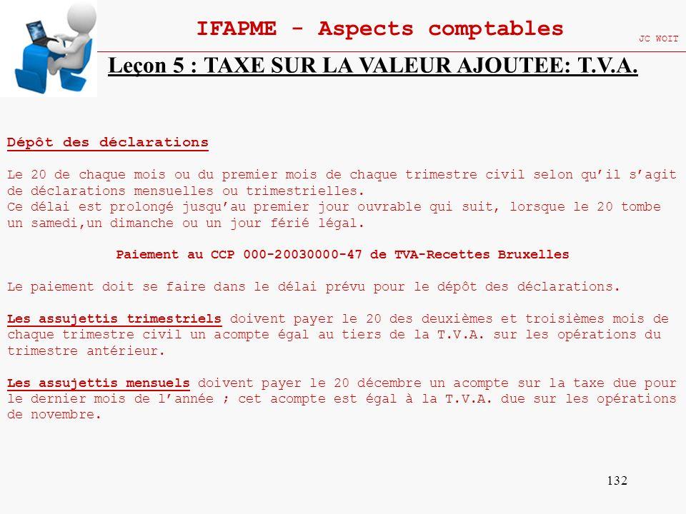 Paiement au CCP 000-20030000-47 de TVA-Recettes Bruxelles