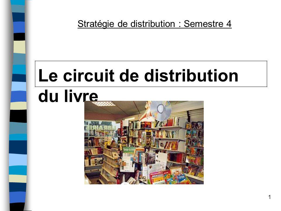 Stratégie de distribution : Semestre 4