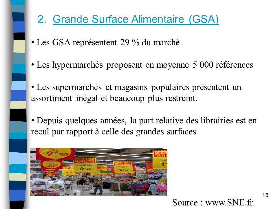 2. Grande Surface Alimentaire (GSA)