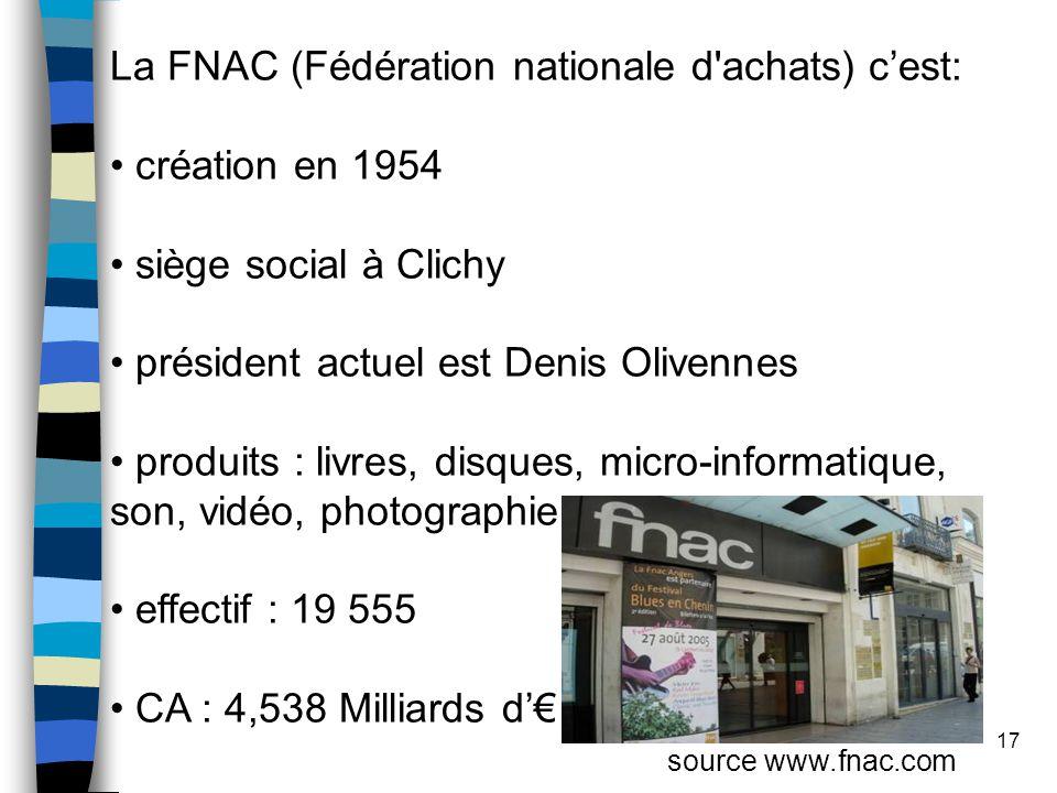 La FNAC (Fédération nationale d achats) c'est: