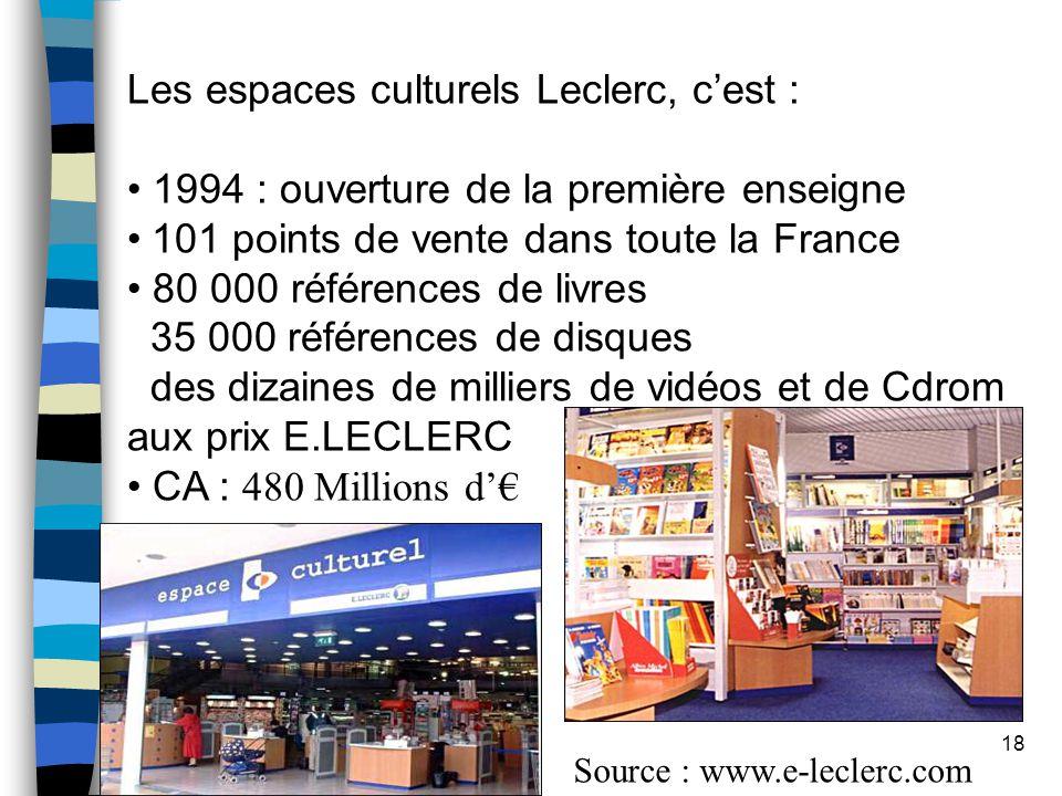 Source : www.e-leclerc.com