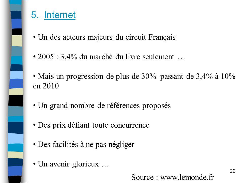 5. Internet Un des acteurs majeurs du circuit Français