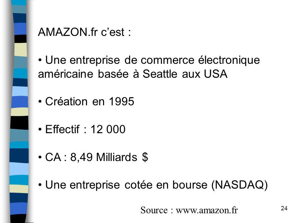 Une entreprise cotée en bourse (NASDAQ)