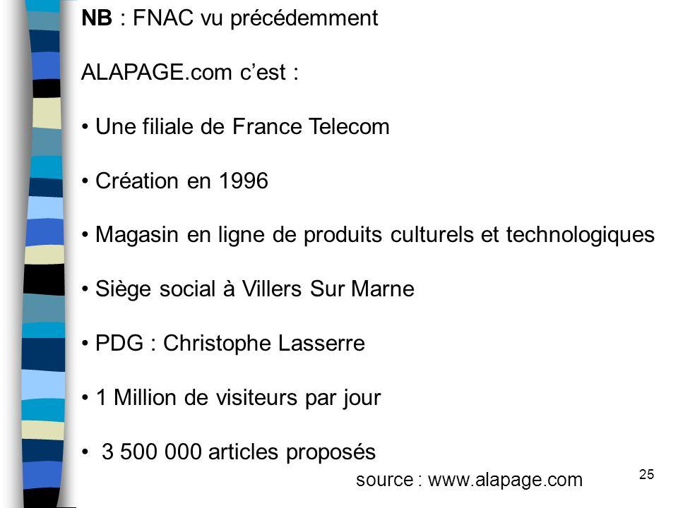 NB : FNAC vu précédemment