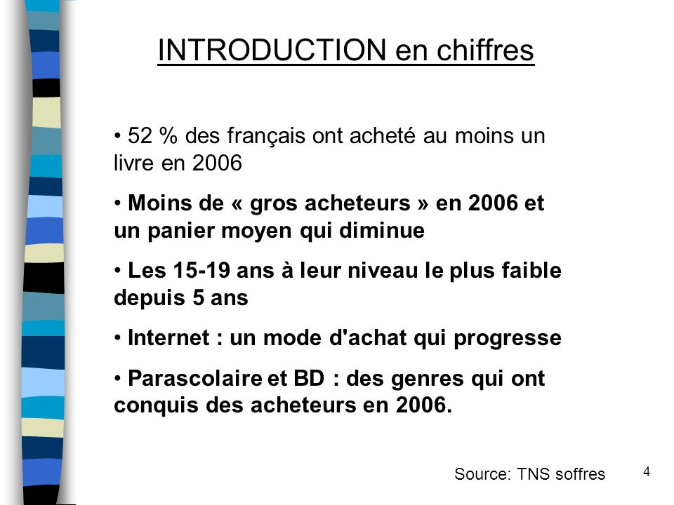 INTRODUCTION en chiffres