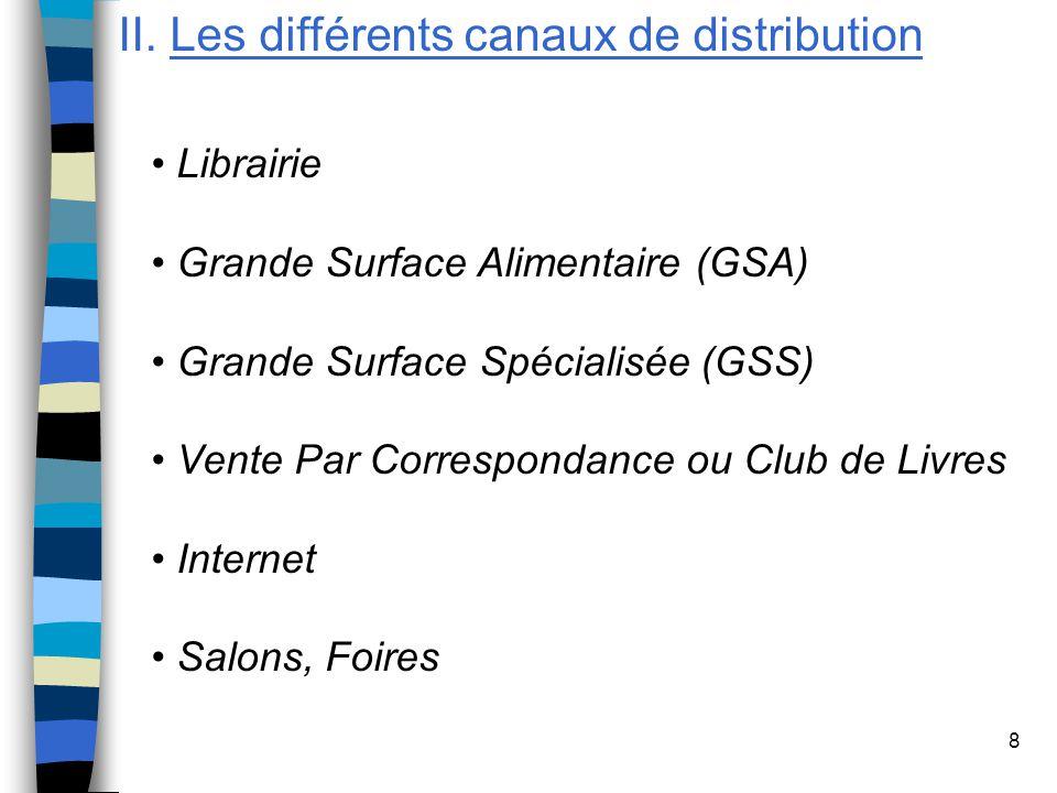 II. Les différents canaux de distribution