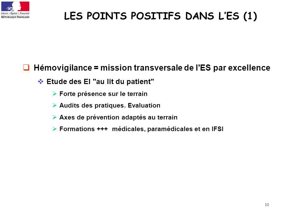 LES POINTS POSITIFS DANS L'ES (1)