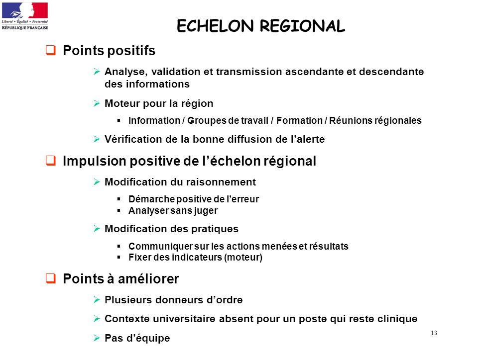 ECHELON REGIONAL Points positifs