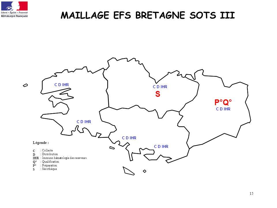 MAILLAGE EFS BRETAGNE SOTS III