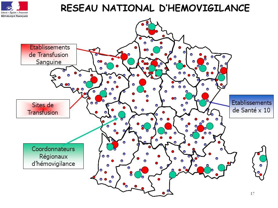 RESEAU NATIONAL D'HEMOVIGILANCE