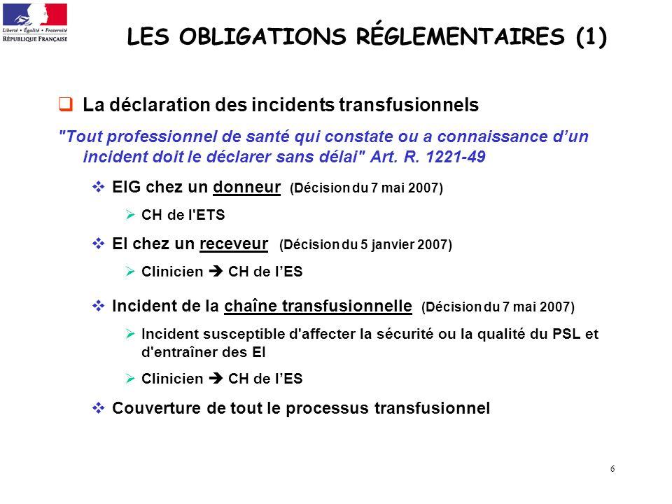 LES OBLIGATIONS RÉGLEMENTAIRES (1)