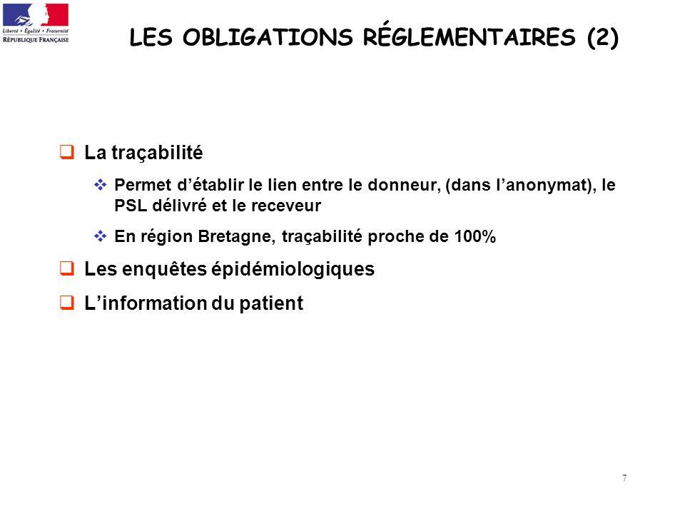 LES OBLIGATIONS RÉGLEMENTAIRES (2)