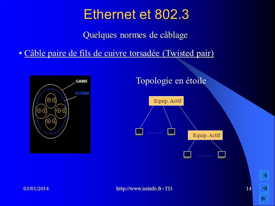 Ethernet et 802.3 Quelques normes de câblage