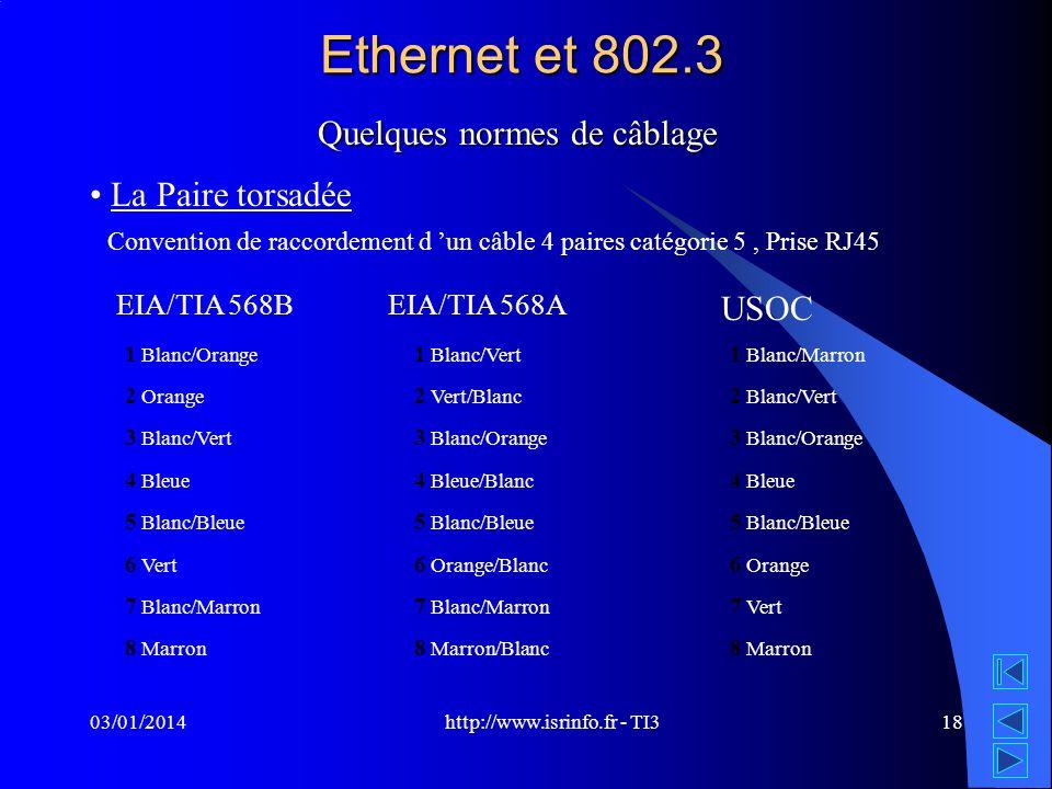 Ethernet et 802.3 Quelques normes de câblage La Paire torsadée USOC