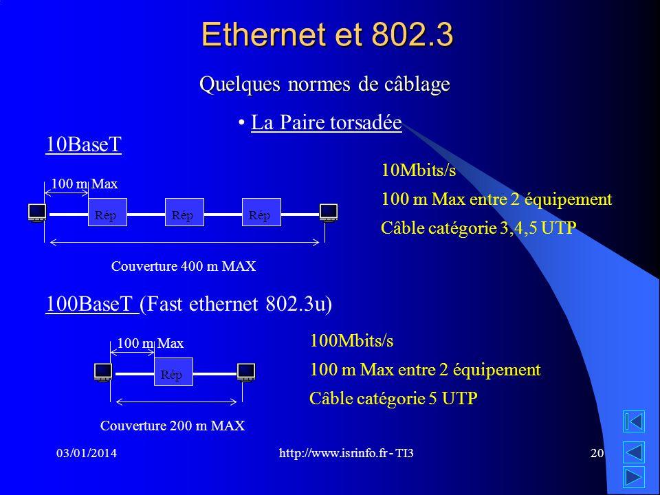 Ethernet et 802.3 Quelques normes de câblage La Paire torsadée 10BaseT
