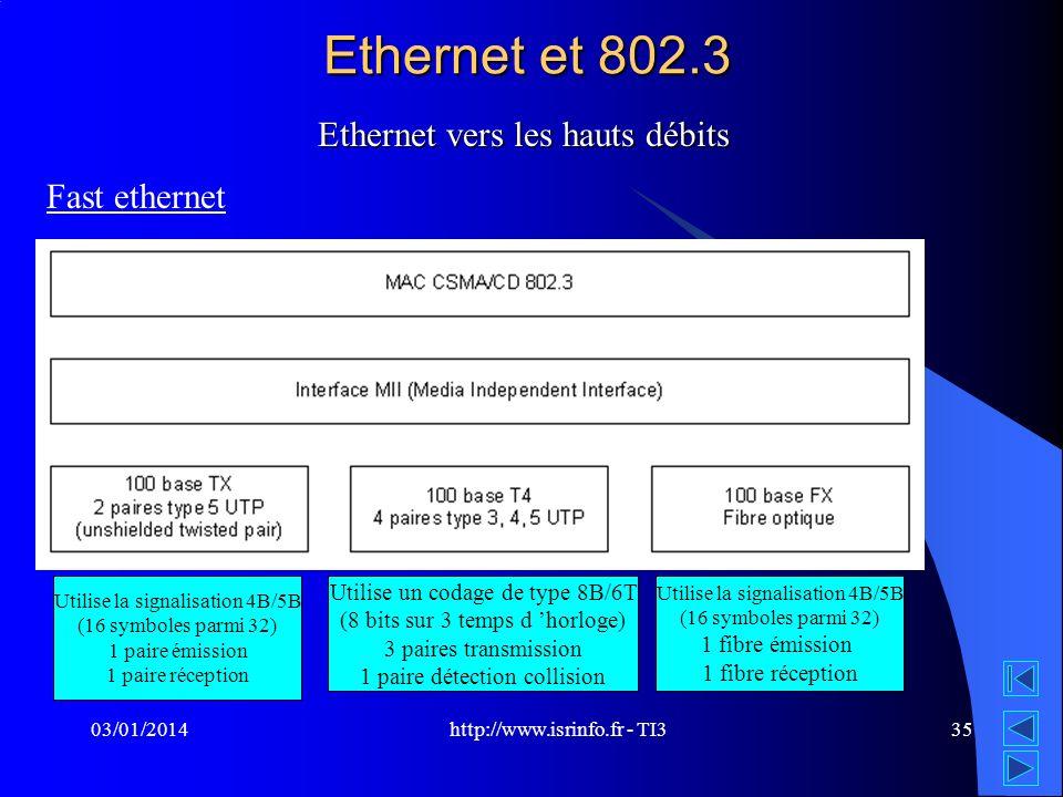 Ethernet et 802.3 Ethernet vers les hauts débits Fast ethernet