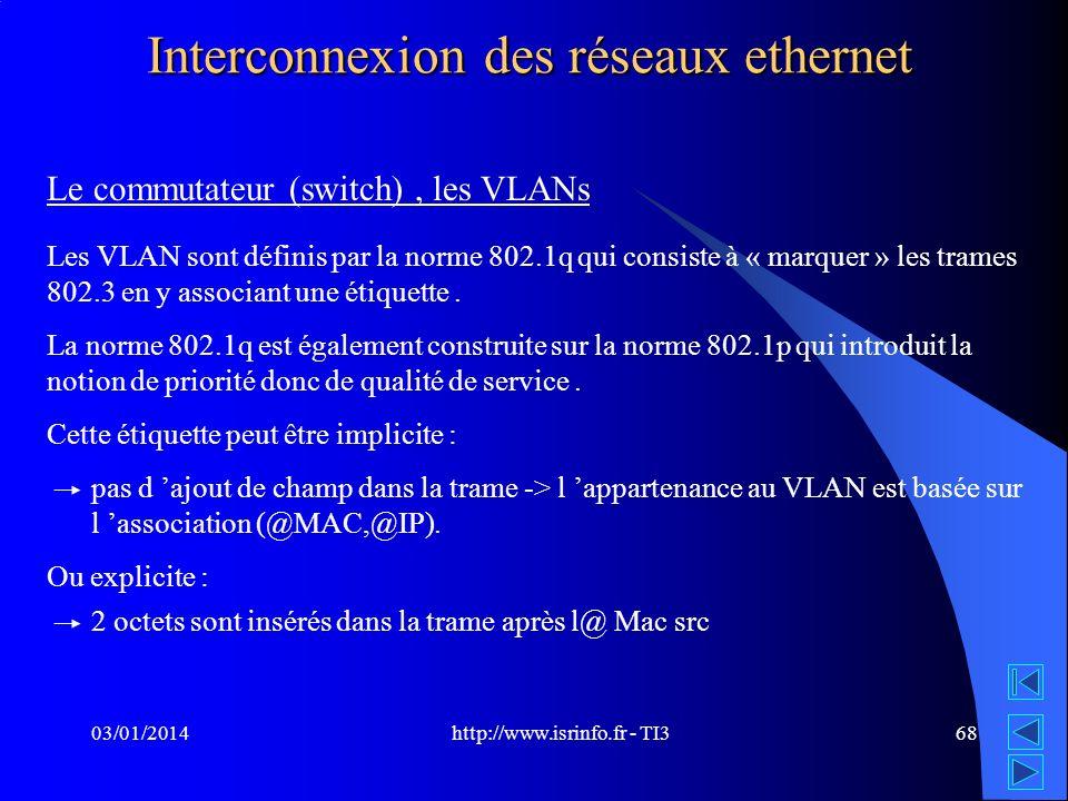 Interconnexion des réseaux ethernet