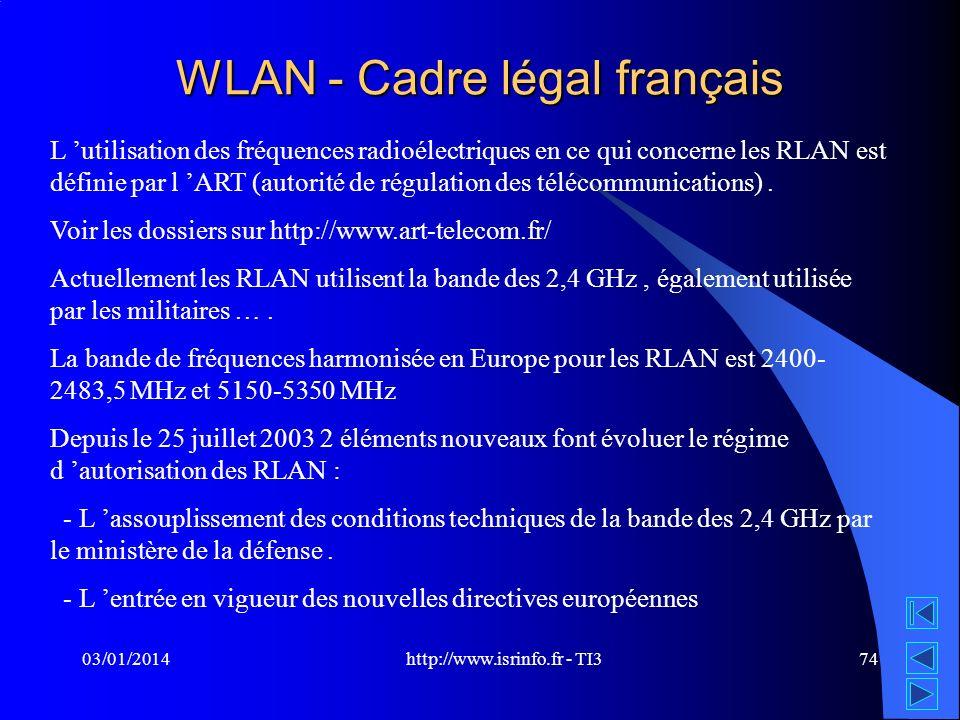 WLAN - Cadre légal français