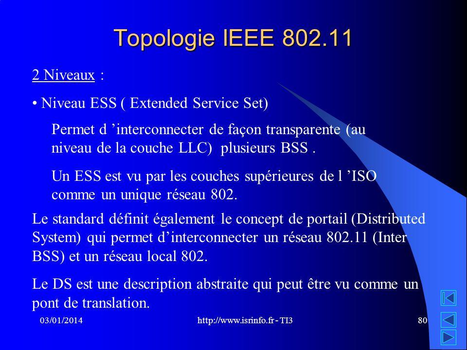 http://www.isrinfo.fr - TI3
