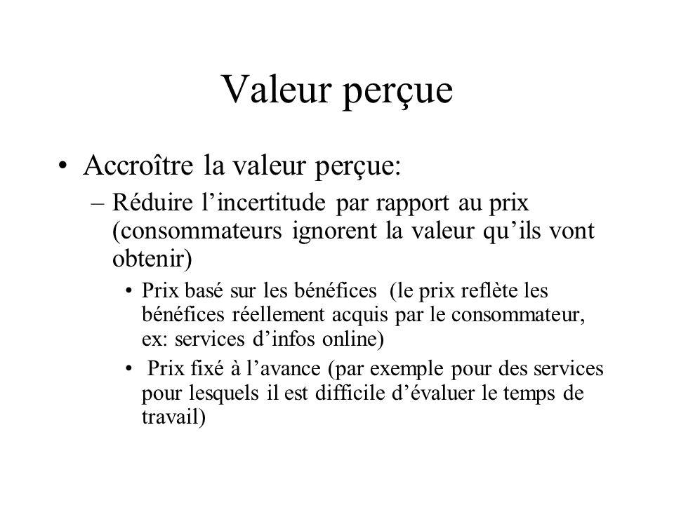 Valeur perçue Accroître la valeur perçue: