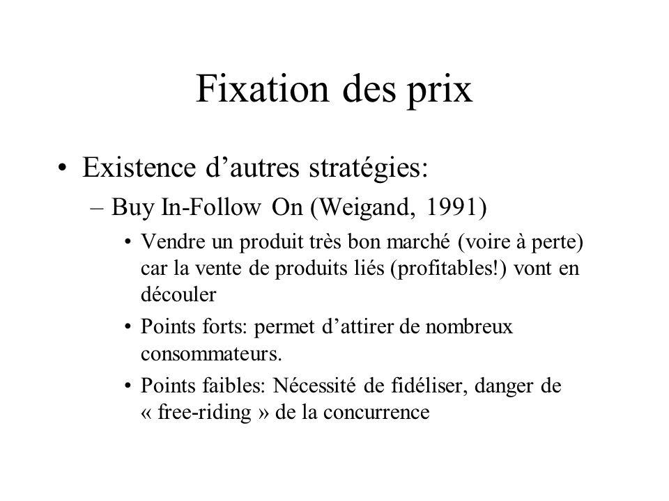 Fixation des prix Existence d'autres stratégies: