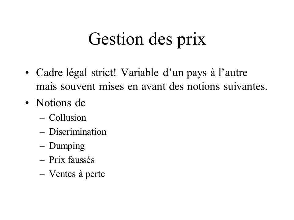 Gestion des prix Cadre légal strict! Variable d'un pays à l'autre mais souvent mises en avant des notions suivantes.