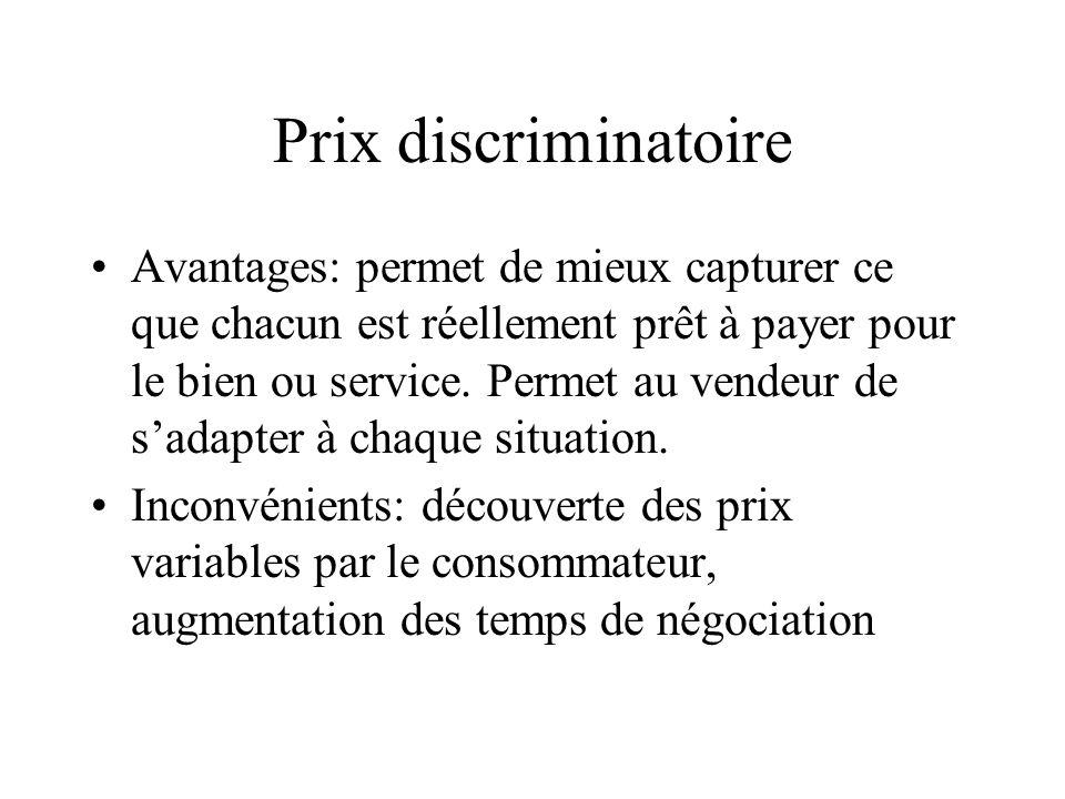 Prix discriminatoire