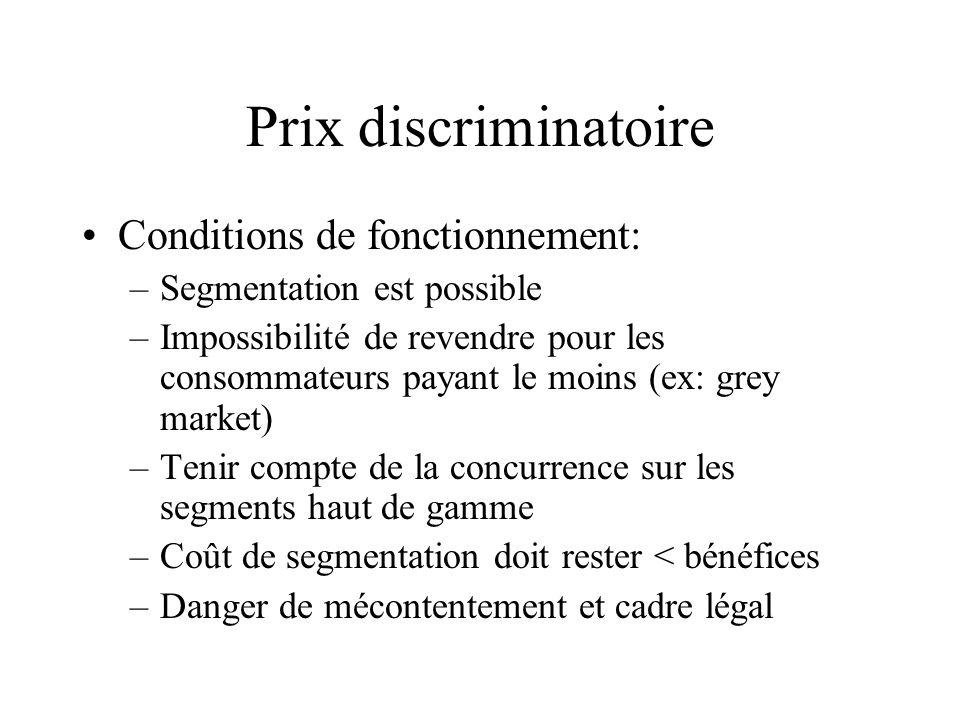 Prix discriminatoire Conditions de fonctionnement: