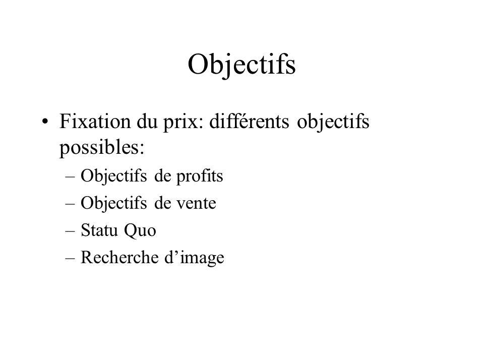 Objectifs Fixation du prix: différents objectifs possibles: