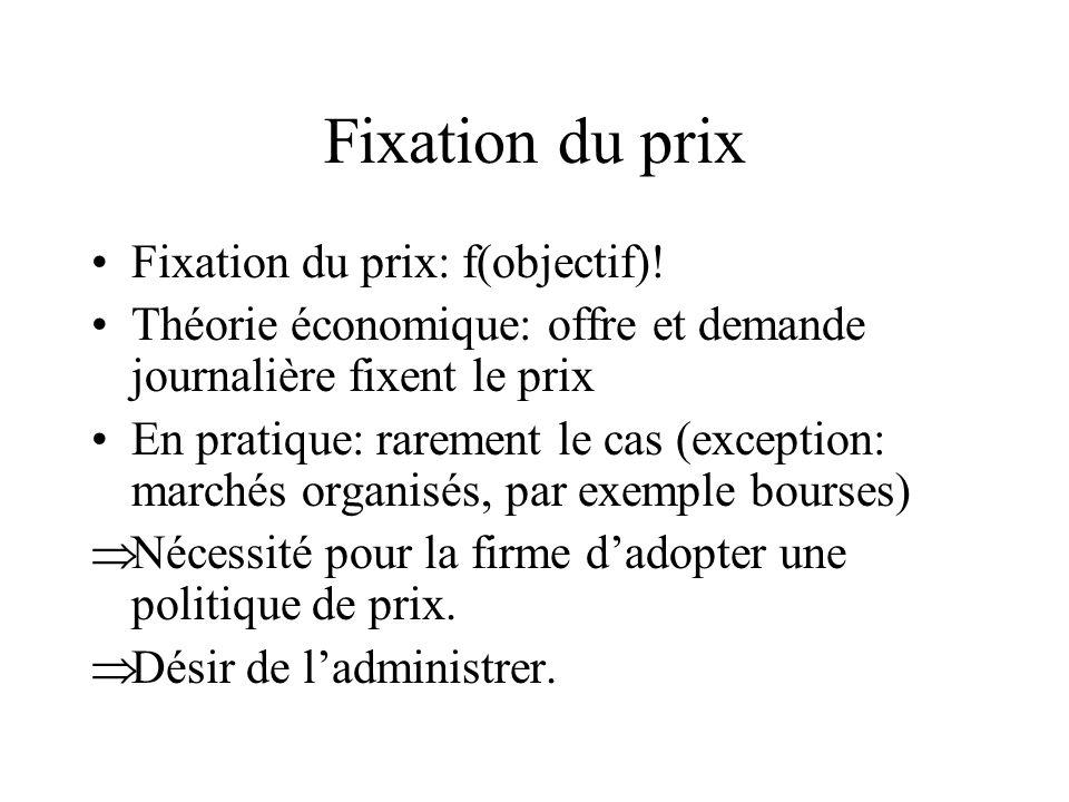 Fixation du prix Fixation du prix: f(objectif)!