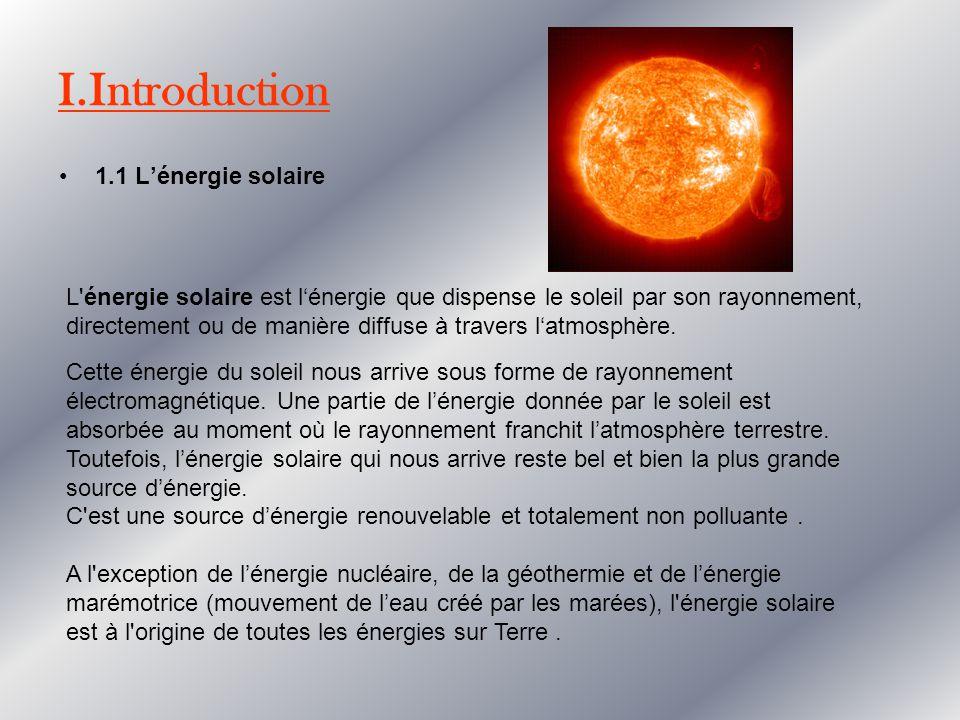 I.Introduction 1.1 L'énergie solaire