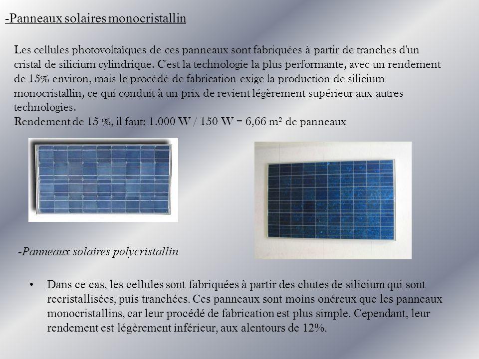 -Panneaux solaires monocristallin